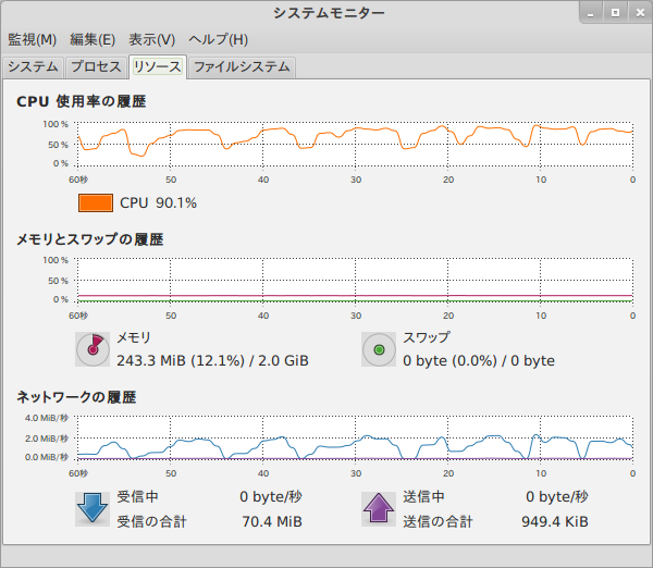 LinuxMint12SystemMonitorResult01