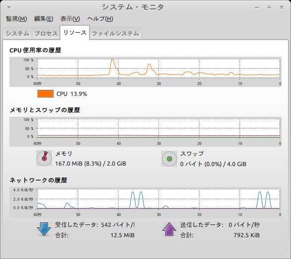 LinuxMintDebianSystemMonitorResult01