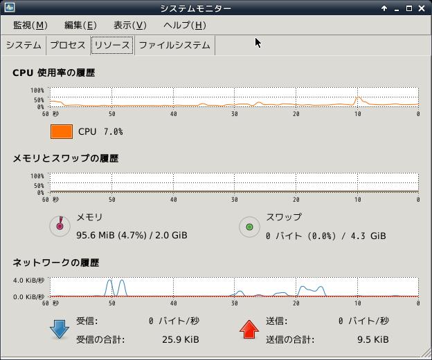Debian7Xfce_SystemMonitor
